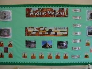 Maya Display